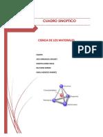 CUADRO SINOPTICO CIENCIA DE LOS MATERIALES.docx
