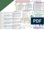 proyecto info.docx
