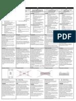 Para Brazed SPX2012 Installation Guide Tcm11-7535