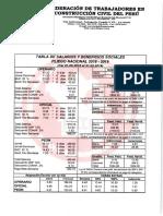 1 TABLAS SALARIALES 2018-2019.pdf