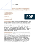 Oracle Fixed Assets Useful