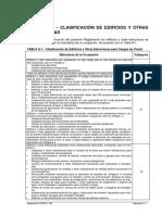Tabla A1 - Categoria