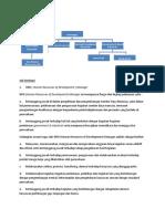 Struktur Organisasi HRD