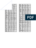 Spanish.pdf VERBS
