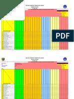 Absensi Rapot Kelas x k13 2018-2019 Guru