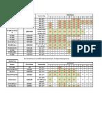 Dayco Pressure Chart
