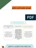 Rúbrica Competencia Se Comunica Oralmente en Su Lengua Materna