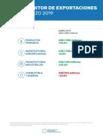 Monitordelaexprotacion MARZO2019.PDF