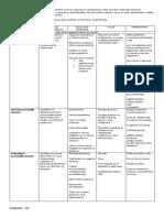 PRELIMS CA (PSYCH PART 2).docx