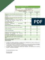 Informe Agosto 2017.docx