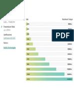 DatiTech_track-drive.pdf