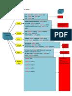 Problem Statement_Literature Review_DSG.docx