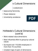 Hofstede (1).ppt