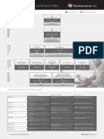 Certification-Path-WS08ENT-R2.pdf
