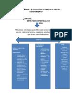 EVIDENCIAS SEMANA 1 ACTIVIDADES DE APROPIACIONDEL CONOCIMIENTO.docx