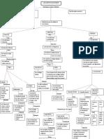 ARTICULACIONES (Autoguardado).docx