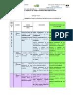 PERFILES-INSTITUCIONALES-1.docx