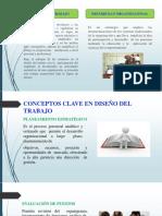 Las diferencias que existen entre diseño del trabajo y desarrollo de las organizaciones.pptx