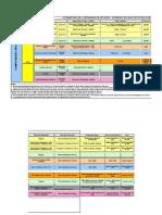 Road Map Continuidad de Estudios - Escuela Tecnología 2017.xls
