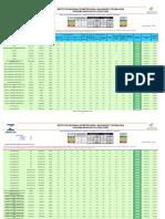 Tabela Fotovoltaico Modulo