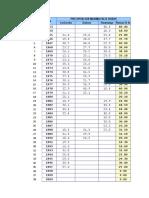 Distribucion Normal Ppmax