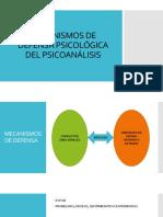 Mecanismos de Defensa Psicológica Del Psicoanálisis