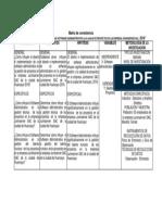 Matriz de consistencia nuevo_perus.docx