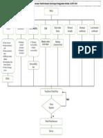 diagram alir kaku baru.docx