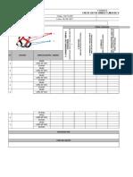 SIG-FO-034 - Check List Arnes y Linea de Vida