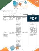 Matriz_Resumen_Y_Diagrama_Causa_Efecto.docx