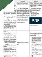 Format Pencatatan Dan Pelaporan NPP Di Apotik