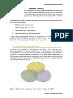 Modelos de Empresas y Tipos de Sociedades