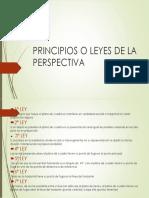 Principios o Leyes de La Perspectiva