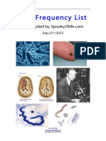 Frequencies - List