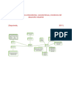 Mapa mental de los antecedentes, características y tendencia del desarrollo industrial