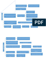 MAPA CONCEPTUAL Evaluacion.docx