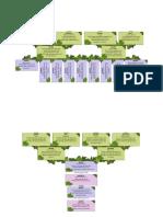 genealogie_artistique.pdf