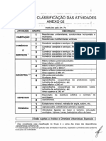 Anexo II - Classificacao Das Atividades - Redacao Dada Pela LC 2150-2010