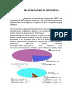 generacion de nitrogeno.docx