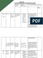 PLANIFICACION CS NATURALES (1).docx