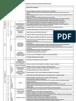 APRENDIZAJES ESPERADOS  PROGRAMA 2018.docx · versión 1.docx