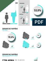 Informe Criminalidad Uruguay