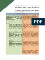 Tarea 3 - Psicologia Educativa I - Alfa Duarte.docx