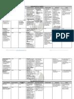Cuadro_betalactámicos & inhibidores de la sintesis de pared.docx