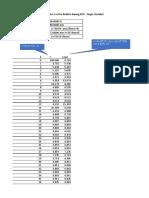 TUGAS 2_BACHTIYAR_ Fixed-Point Iteration dan Wegstein Method.xlsx