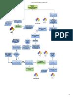 practica 1 diagrama.pdf