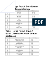 Tabel Harga Pupuk