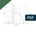 curva de parafina e hidratos.xlsx