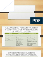 PROTOCOLO DE ACTUACIÓN.pptx
