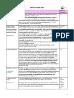 Daftar_Glossarium